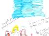 L'energia elastica, idraulica e solare vista da Giulia (Ussana)
